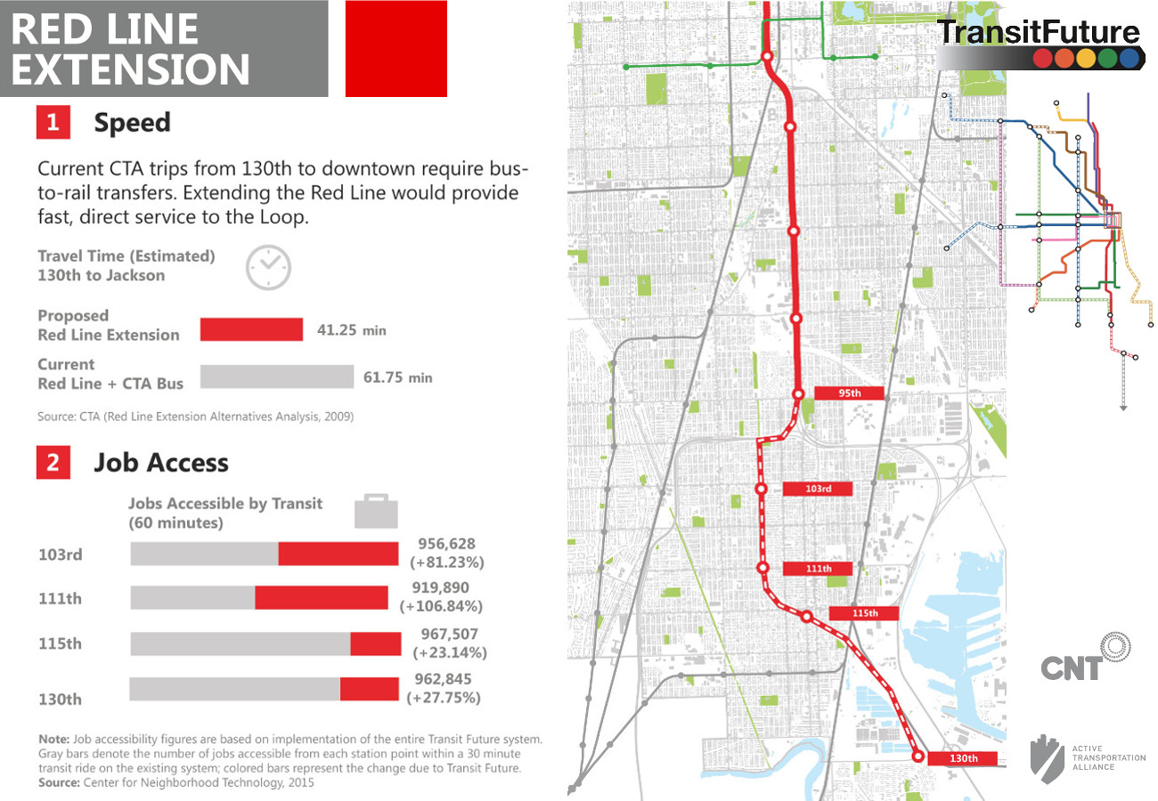 Red Line Extension Transit Future