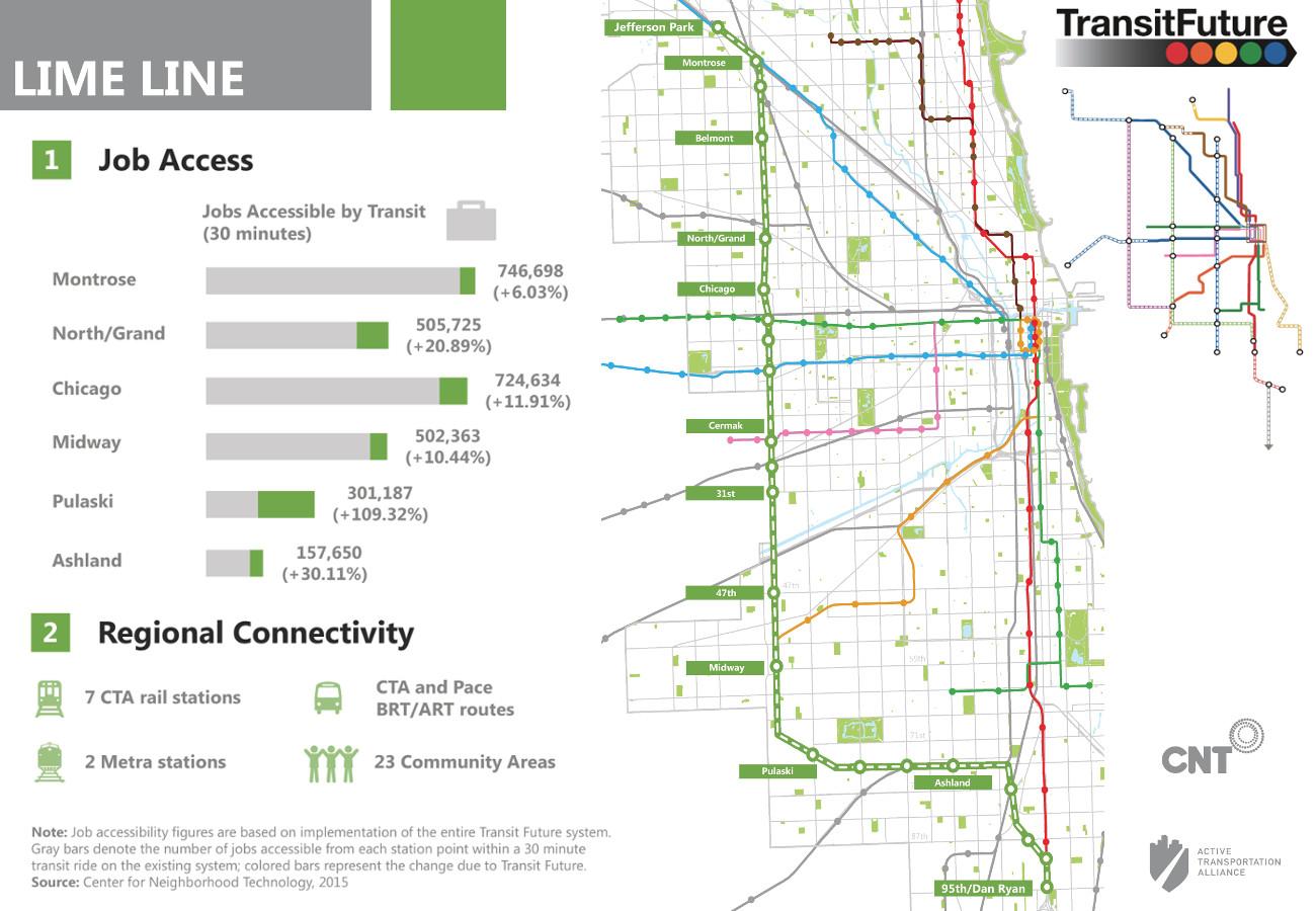 Lime Line Transit Future - Chicago el map poster