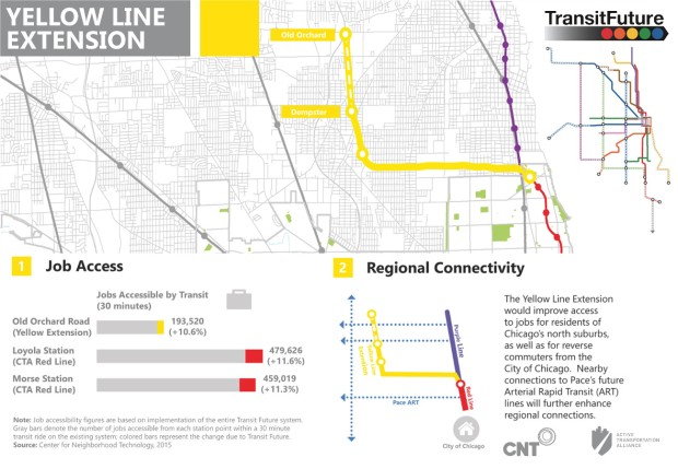 Yellow Line Extension Transit Future - Chicago brown line map